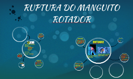 RUPTURA DO MANGUITO ROTADOR