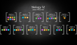 Biology 12