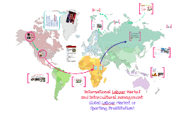 Copy of International Labour Market and Intercultural management