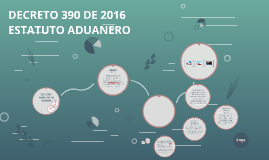 Copy of DECRETO 390 DE 2016 ESTATUTO ADUANERO