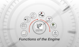 Functions of the Engine