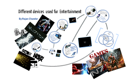 Copy of Digital Devices used for Entertainment