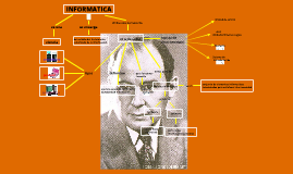Mapa Conceptual de Informática