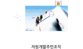 자원개발주민조직팀 2017