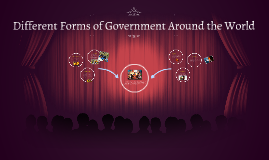 Copy of Different Forms of Government Around the World