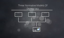 Three Normative Models Of