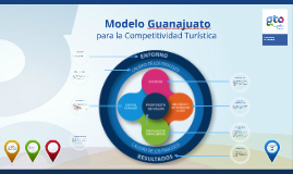 Copy of Modelo Guanajuato
