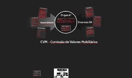 CPA 20 - Aula 04 - CVM