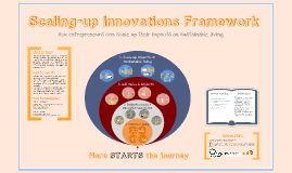 Copy of Online Scaling Up Tool for Entrepreneurs - Update 5 June 2013