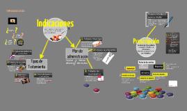 Indicaciones y prescripción.