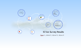 EZ Ice: Survey Results