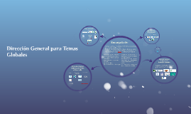 Copy of Dirección General para Temas Globales