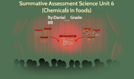 Summative Assessment Science Unit 6