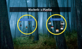 Macbeth - a Playlist