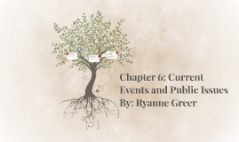 Chapter 6: Current Events and Public Issues