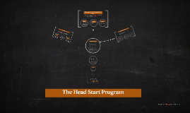 The Head Start Program