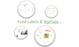 Food Labels & My Plate...What's a Consumer to Know?