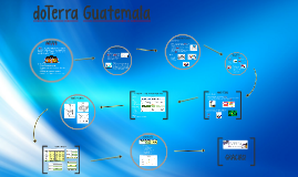 doTerra Guatemala