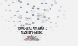 Copy of SCHOOL-BASED ASSESSMENT :