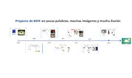 Cronología de BDH | 2008-2014