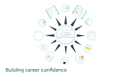 How to build career confidence 2016-17