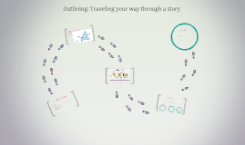 Outlining: Traveling your way through a story