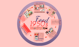 1950s Entertainment/Food