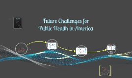 Future Challenges for