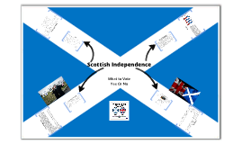 Scottish Independence: What to Vote?