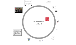 Academic Practice - Core Unit 2 - The student voice: what opportunities are there for students?