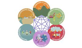 Tour of Conscious Collaboration