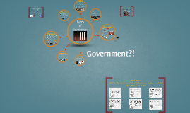 Copy of Forms of Government