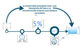 Un ECOSISTEMA para una TRANSICIÓN ÓPTIMA a la contratación pública electrónica