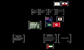 Мировые налоговые гавани сегодня