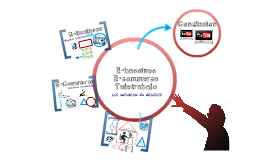 E-bussines, E-commerce, Teletrabajo