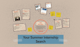 Your Summer Internship Search