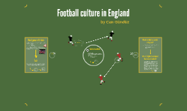 Football culture in England