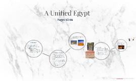 Ch 3: 3. A Unified Egypt