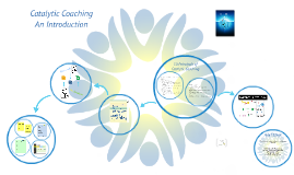 Condensed Catalytic Coaching Overview