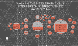 WALKING THE MIDDLE PATH SKILLS (INTERPERSONAL EFFECTIVENESS
