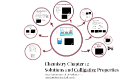 Chemistry Chapter 12