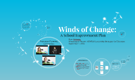 Winds of Change:
