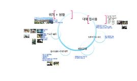 Copy of 중산고등학교 홍보