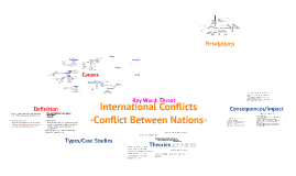SS: International Conflicts/Conflicts Between Countries