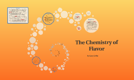The Chemistry of Flavor