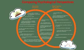 Comparing Psychological Perspectives