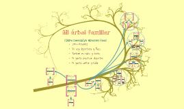 Copy of Spanish Family Tree