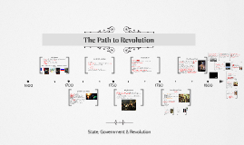 The Path to Revolution