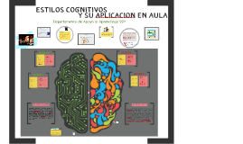ESTILOS COGNITIVOS Y SU APLICACIÓN EN AULA ( M. Figueroa)