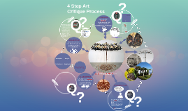 4 Step Art Critique Process